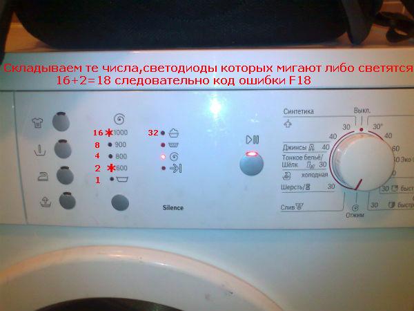 Ремонт стиральных машин Бош Сименс Неф Куперсбуш Гагенау