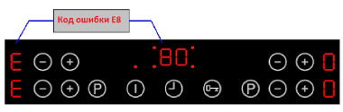 Варочная панель аег электролюкс ошибка E8