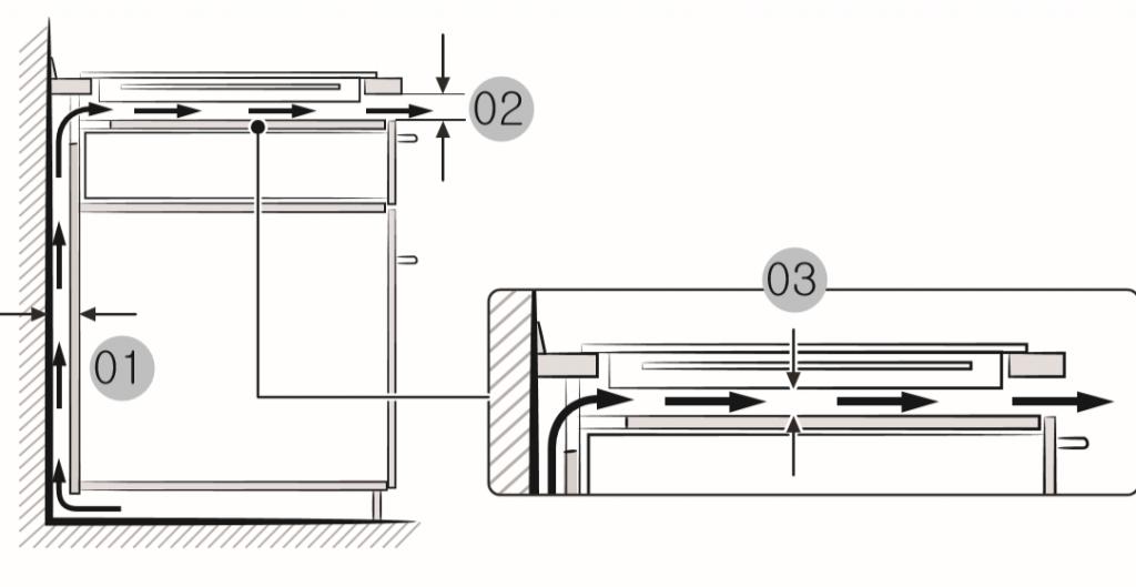 Признаки неправильной установки индукционной плиты
